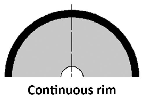 diamond-saw-continuous-rim-abrasivessafety
